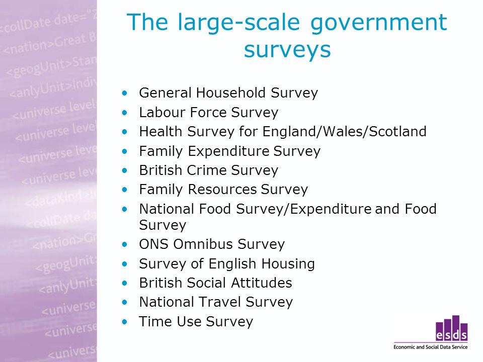 Other good online UK social science resources QBANK www.qb.ac.ukwww.qb.ac.uk SOSIGwww.sosig.ac.uk RDN www.rdn.ac.uk ECASS http://www.iser.essex.ac.uk/ecass/SOSIG
