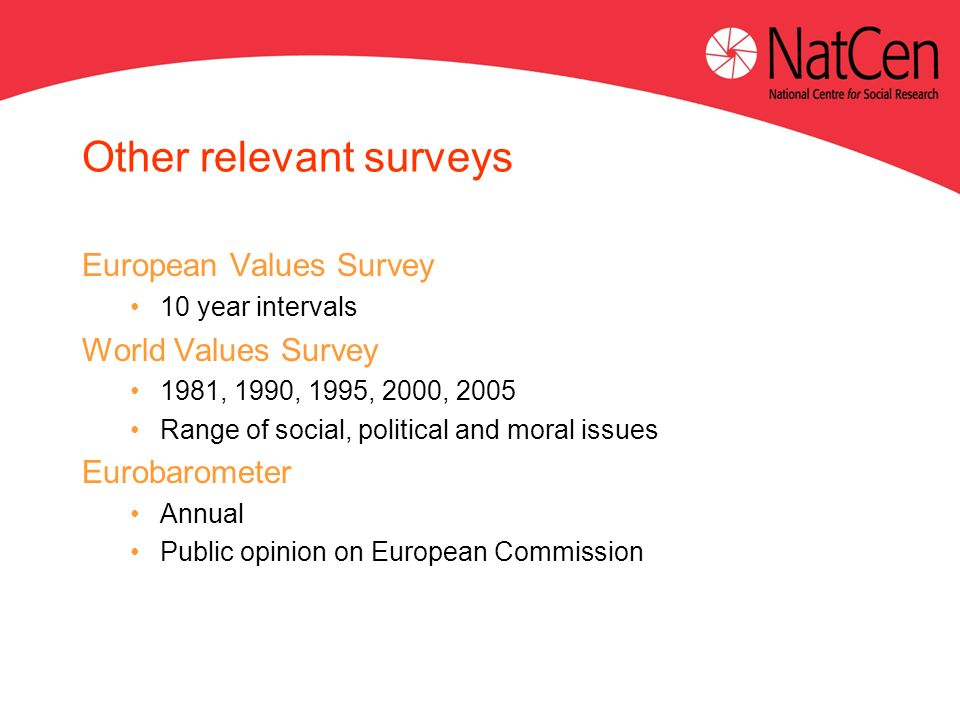 Other relevant surveys European Values Survey 10 year intervals World Values Survey 1981, 1990, 1995, 2000, 2005 Range of social, political and moral issues Eurobarometer Annual Public opinion on European Commission