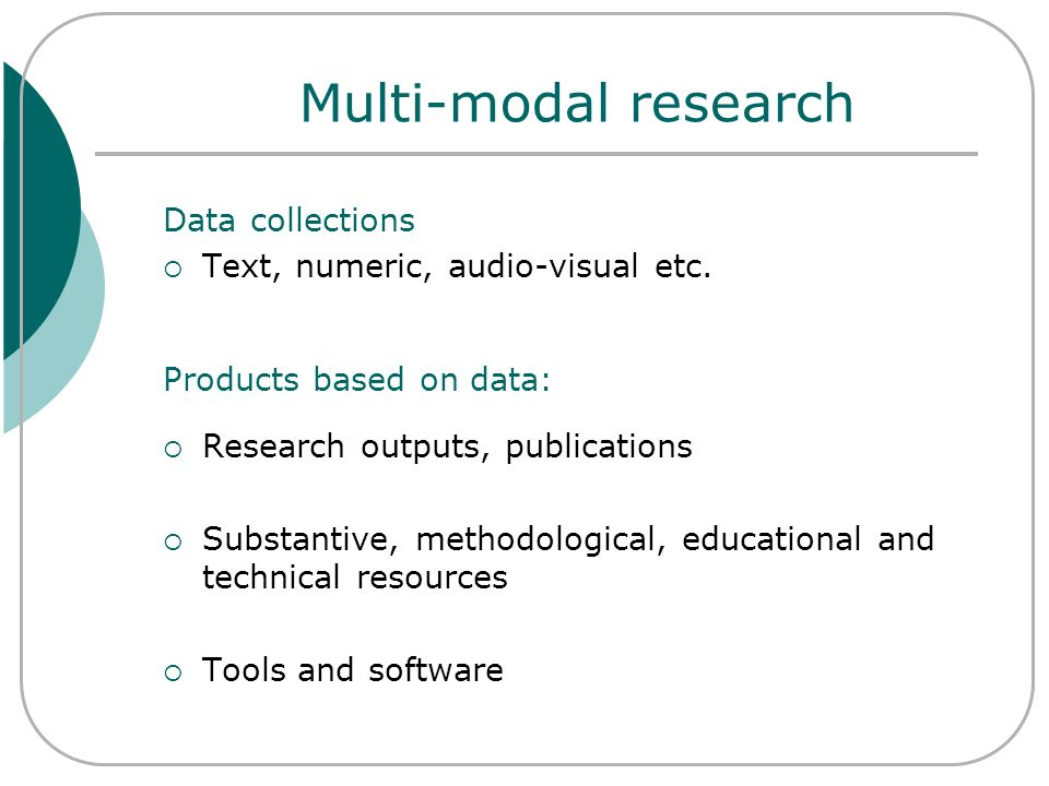 Multi-modal research Data collections Text, numeric, audio-visual etc. Products based on data: Research outputs, publications Substantive, methodologi