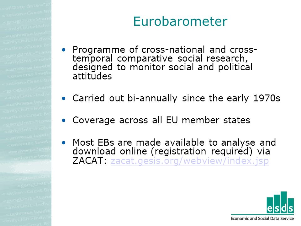 Eurobarometer Programme of cross-national and cross- temporal comparative social research, designed to monitor social and political attitudes Carried out bi-annually since the early 1970s Coverage across all EU member states Most EBs are made available to analyse and download online (registration required) via ZACAT: zacat.gesis.org/webview/index.jspzacat.gesis.org/webview/index.jsp
