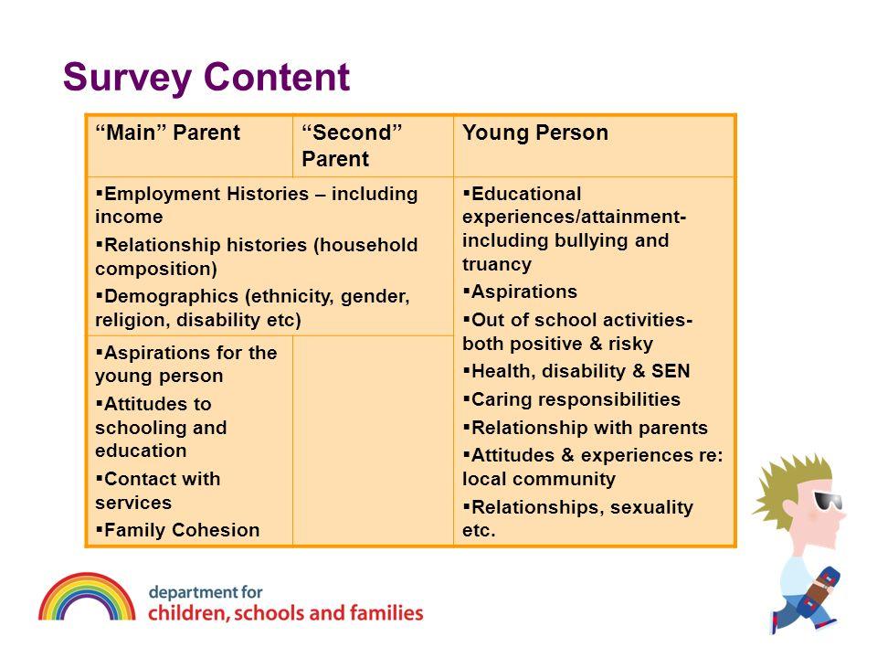 Survey Content Main ParentSecond Parent Young Person Employment Histories – including income Relationship histories (household composition) Demographi