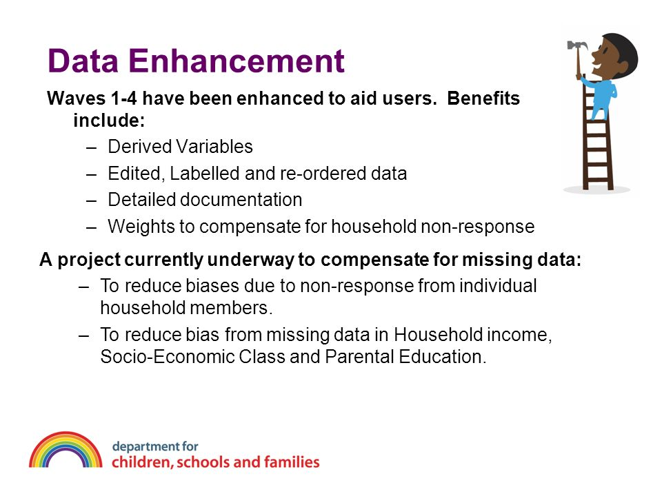 Data Enhancement Waves 1-4 have been enhanced to aid users. Benefits include: –Derived Variables –Edited, Labelled and re-ordered data –Detailed docum