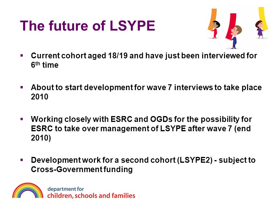 The future of LSYPE Current cohort aged 18/19 and have just been interviewed for 6 th time About to start development for wave 7 interviews to take pl