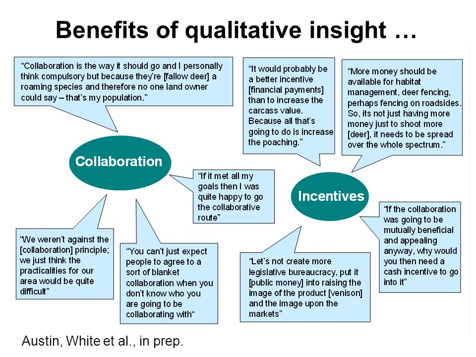 Benefits of qualitative insight … Austin, White et al., in prep.