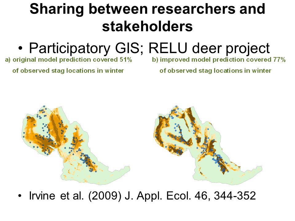 Participatory GIS; RELU deer project Irvine et al.