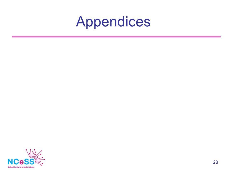 28 Appendices