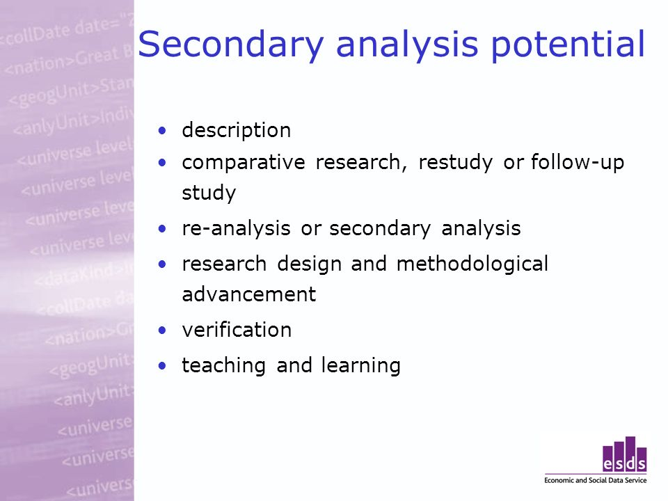 Secondary analysis potential description comparative research, restudy or follow-up study re-analysis or secondary analysis research design and methodological advancement verification teaching and learning