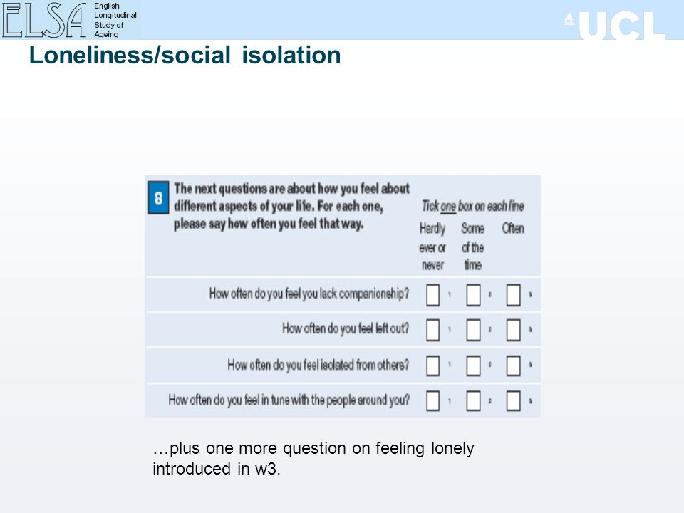 Loneliness/social isolation …plus one more question on feeling lonely introduced in w3.
