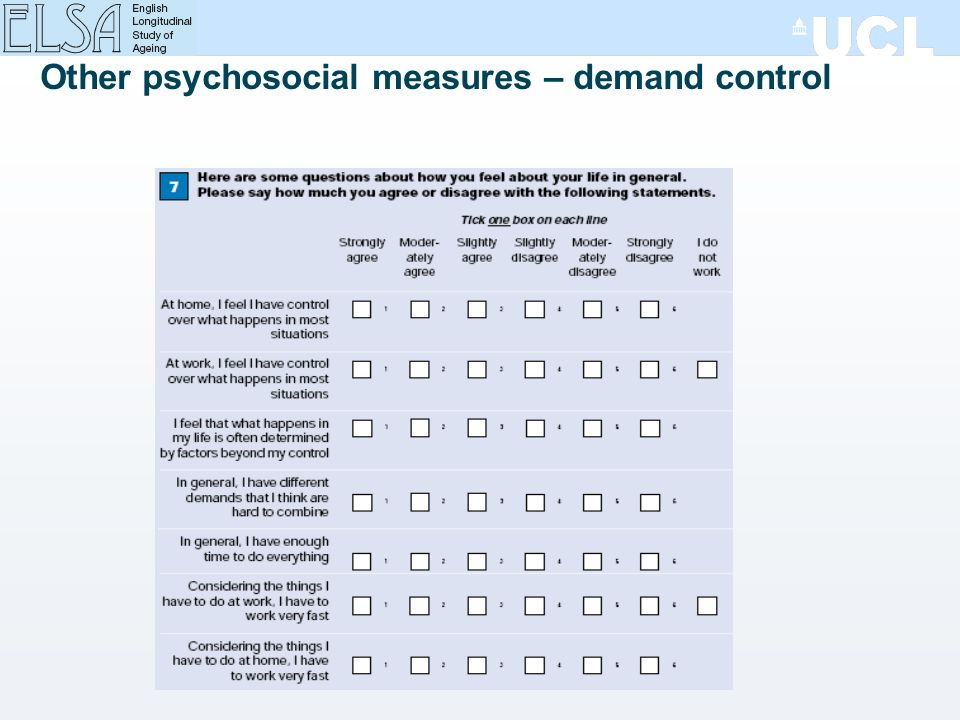 Other psychosocial measures – demand control