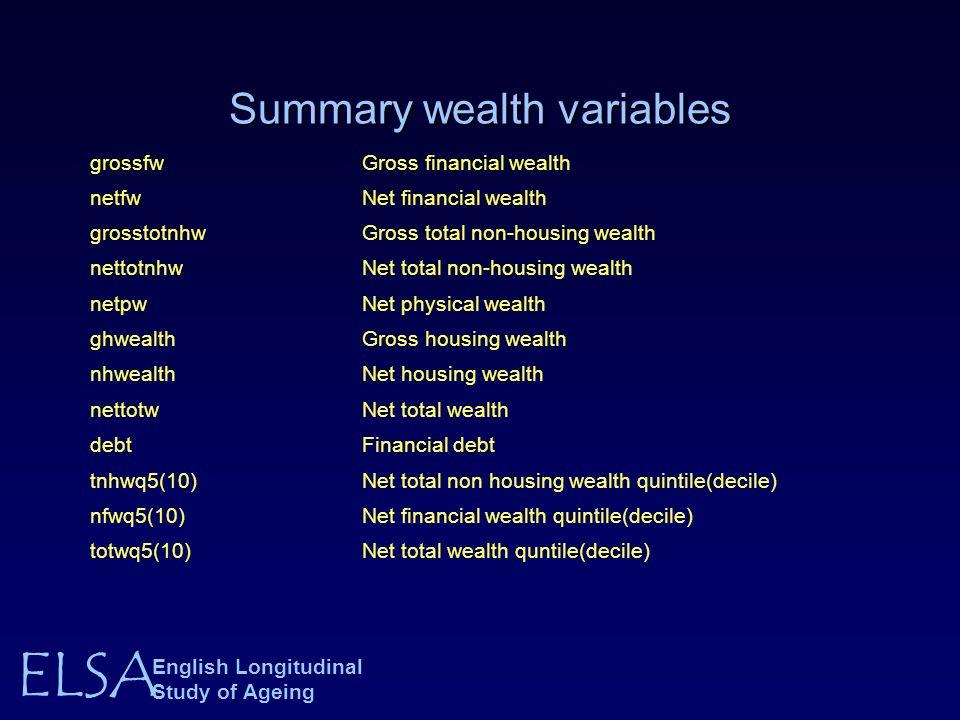 ELSA English Longitudinal Study of Ageing Summary wealth variables grossfwGross financial wealth netfwNet financial wealth grosstotnhwGross total non-