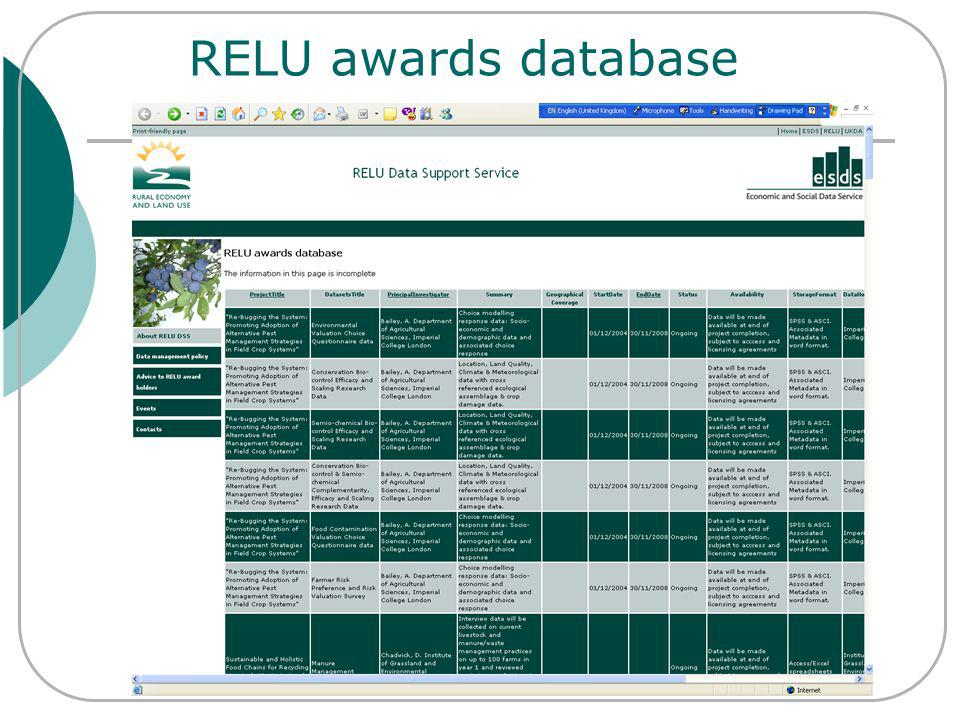 RELU awards database