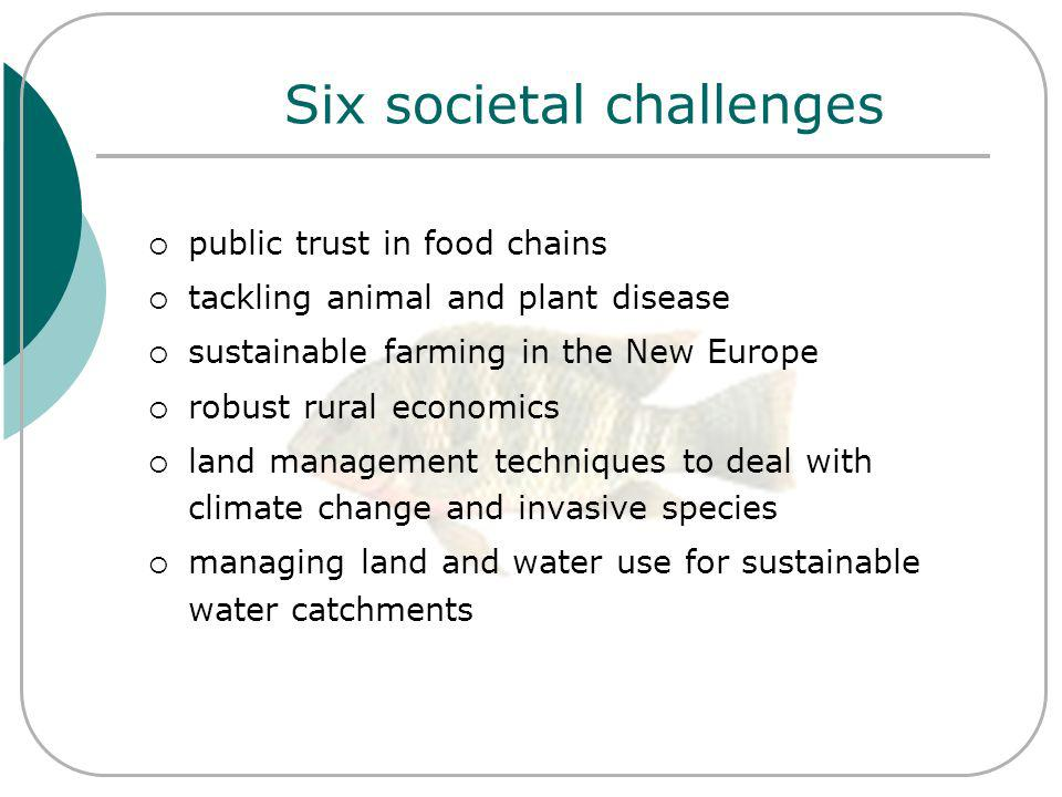 Six societal challenges public trust in food chains tackling animal and plant disease sustainable farming in the New Europe robust rural economics land management techniques to deal with climate change and invasive species managing land and water use for sustainable water catchments