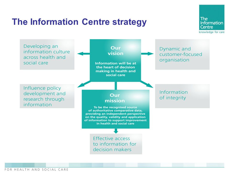 The Information Centre strategy