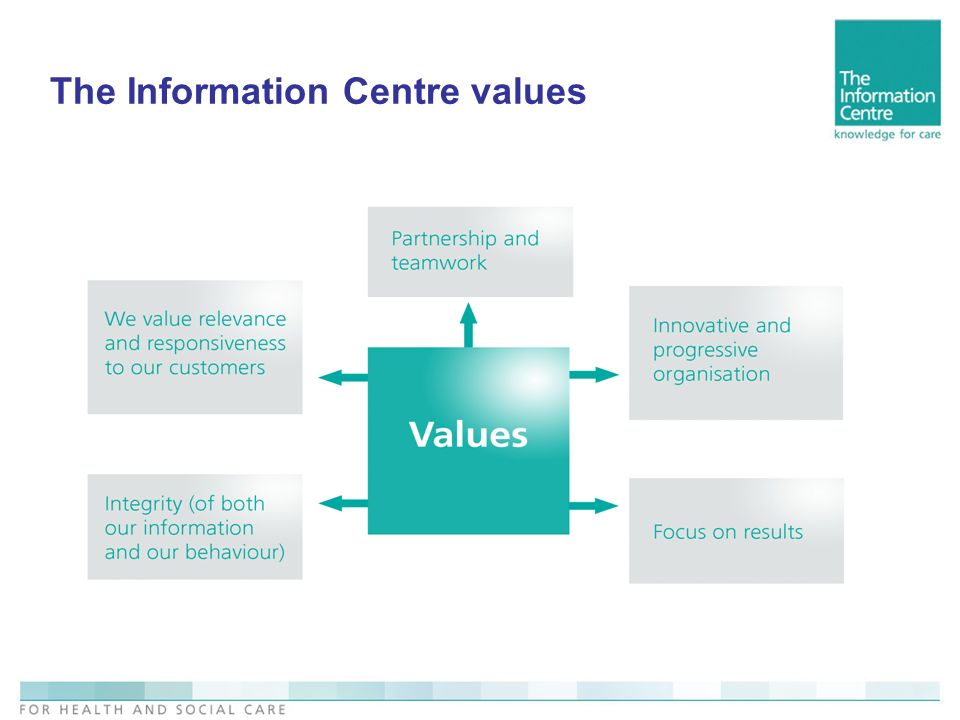 The Information Centre values