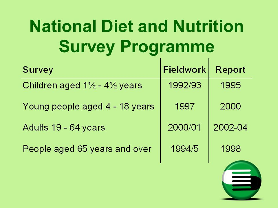 Reports and Datasets Key results published on FSA website annually (www.food.gov.uk) Datasets sent to the Data Archive annually Printed report with commentary to cover first four years results