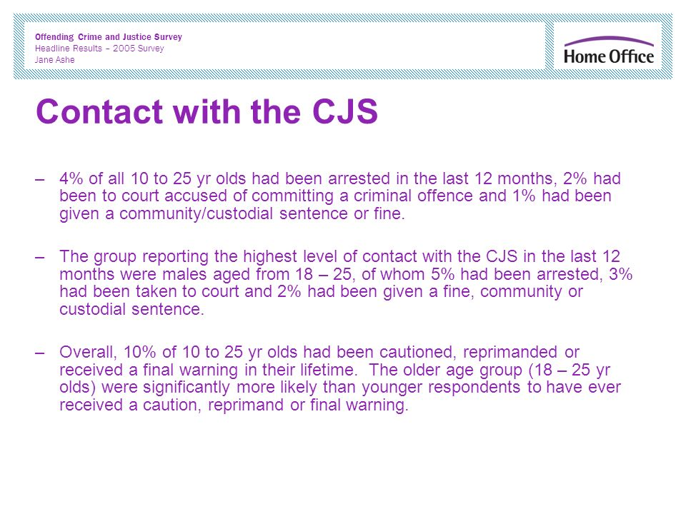 Offending Crime and Justice Survey Headline Results – 2005 Survey Jane Ashe Contact with the CJS –4% of all 10 to 25 yr olds had been arrested in the last 12 months, 2% had been to court accused of committing a criminal offence and 1% had been given a community/custodial sentence or fine.
