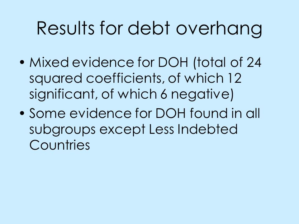 Results for debt overhang Mixed evidence for DOH (total of 24 squared coefficients, of which 12 significant, of which 6 negative) Some evidence for DOH found in all subgroups except Less Indebted Countries