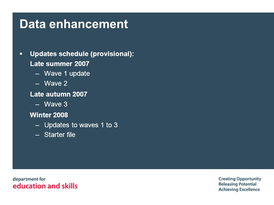 Data enhancement Updates schedule (provisional): Late summer 2007 –Wave 1 update –Wave 2 Late autumn 2007 –Wave 3 Winter 2008 –Updates to waves 1 to 3 –Starter file