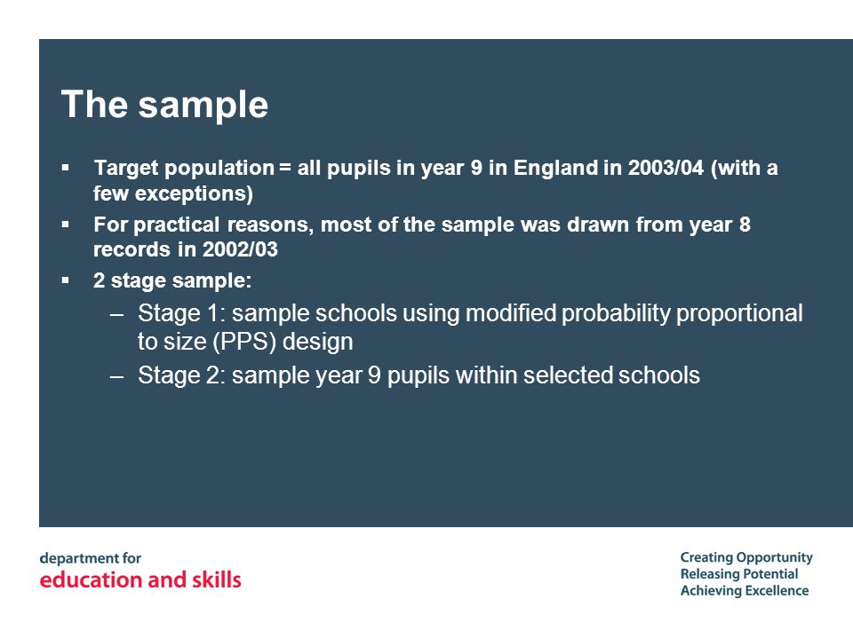 The sample Target population = all pupils in year 9 in England in 2003/04 (with a few exceptions) For practical reasons, most of the sample was drawn from year 8 records in 2002/03 2 stage sample: –Stage 1: sample schools using modified probability proportional to size (PPS) design –Stage 2: sample year 9 pupils within selected schools