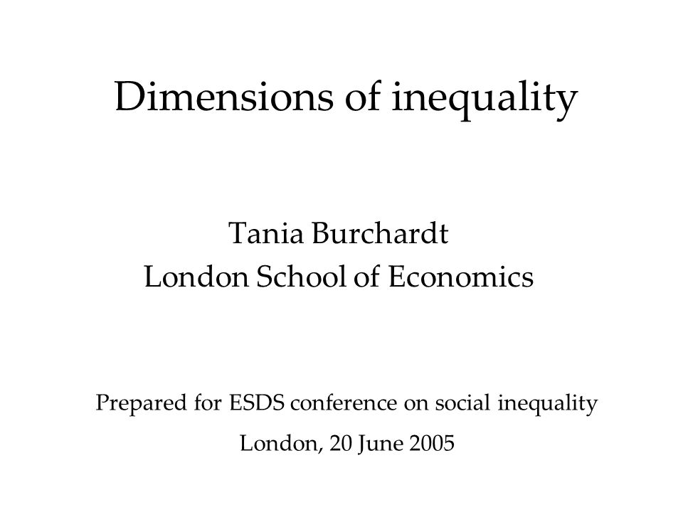 Outline Why inequality.Equality of what. –process –outcomes –opportunities Equality between whom.