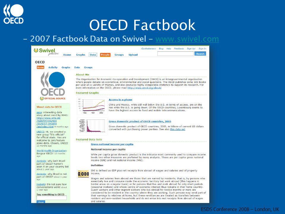 OECD Factbook - 2007 Factbook Data on Swivel - www.swivel.comwww.swivel.com ESDS Conference 2008 – London, UK
