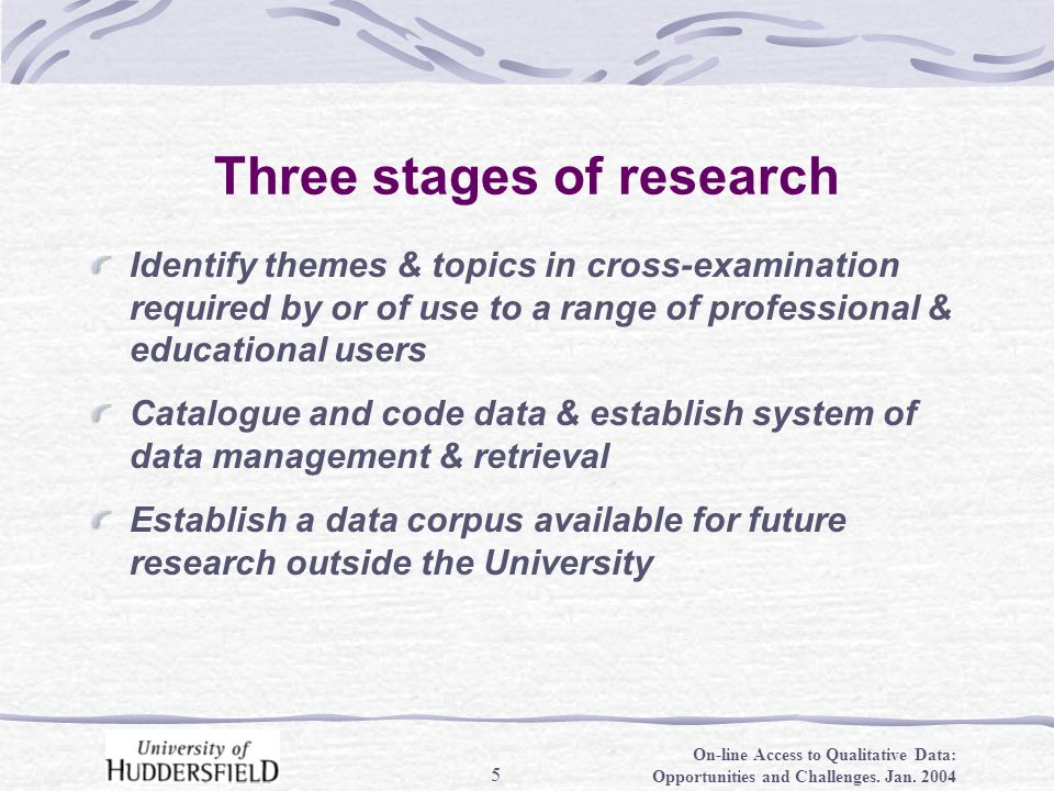 5 On-line Access to Qualitative Data: Opportunities and Challenges.