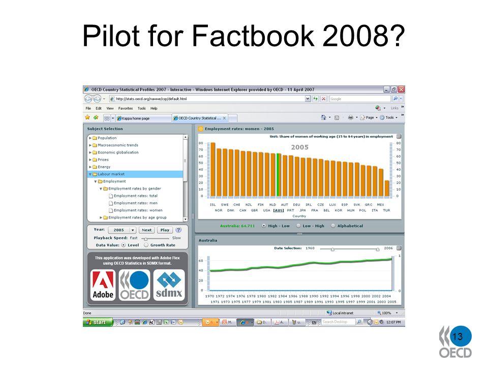 Pilot for Factbook 2008 13