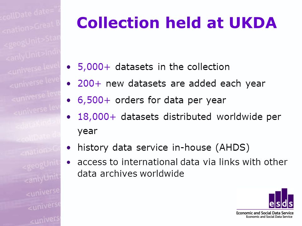 Collection held at UKDA 5,000+ datasets in the collection 200+ new datasets are added each year 6,500+ orders for data per year 18,000+ datasets distributed worldwide per year history data service in-house (AHDS) access to international data via links with other data archives worldwide