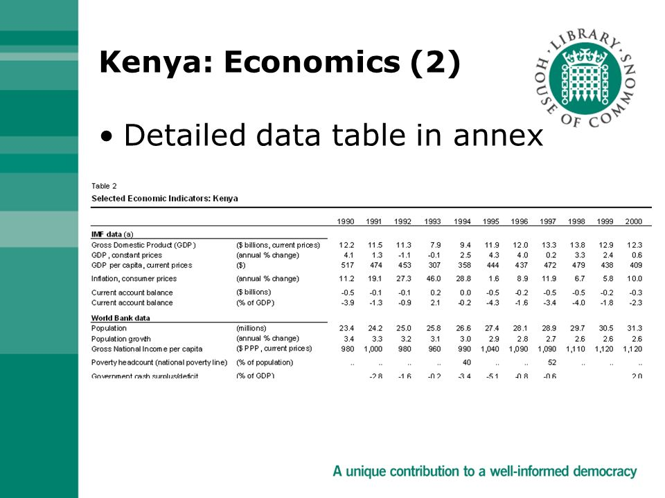 Kenya: Economics (2) Detailed data table in annex