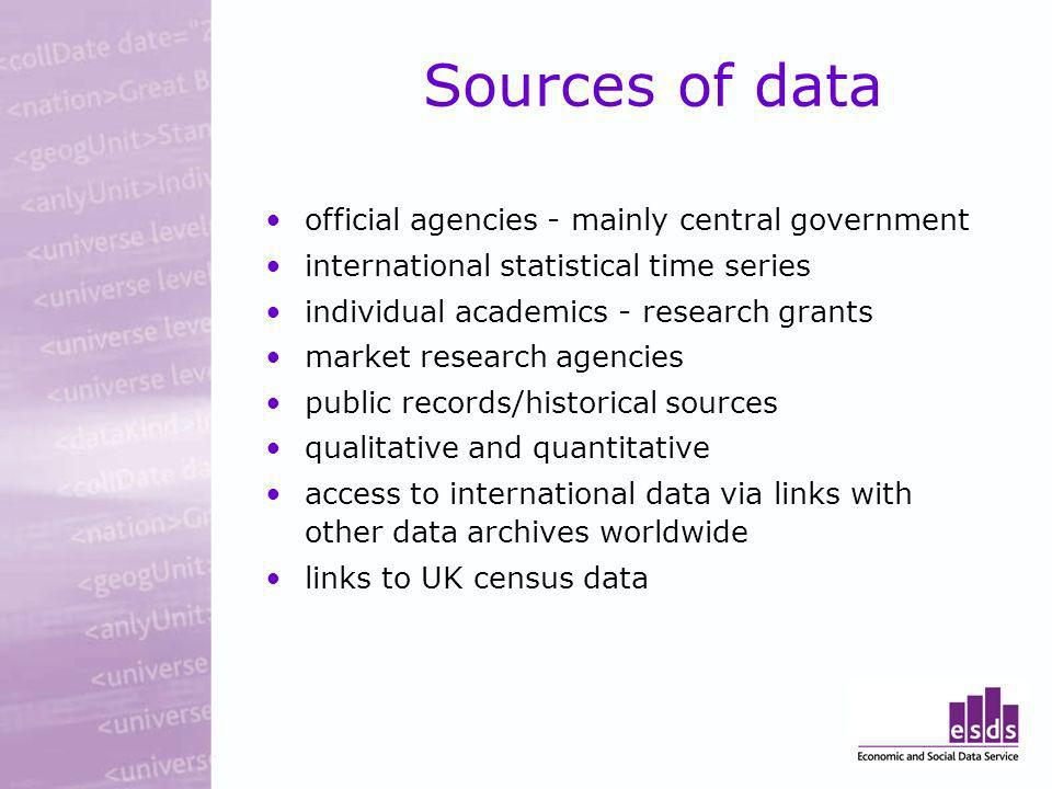 Sources of data official agencies - mainly central government international statistical time series individual academics - research grants market research agencies public records/historical sources qualitative and quantitative access to international data via links with other data archives worldwide links to UK census data