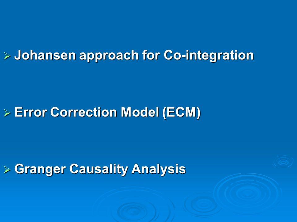 Descriptive Statistics Analysis Descriptive Statistics Analysis Correlation Matrix Correlation Matrix Augmented Dickey-Fuller Test (ADF) Augmented Dic