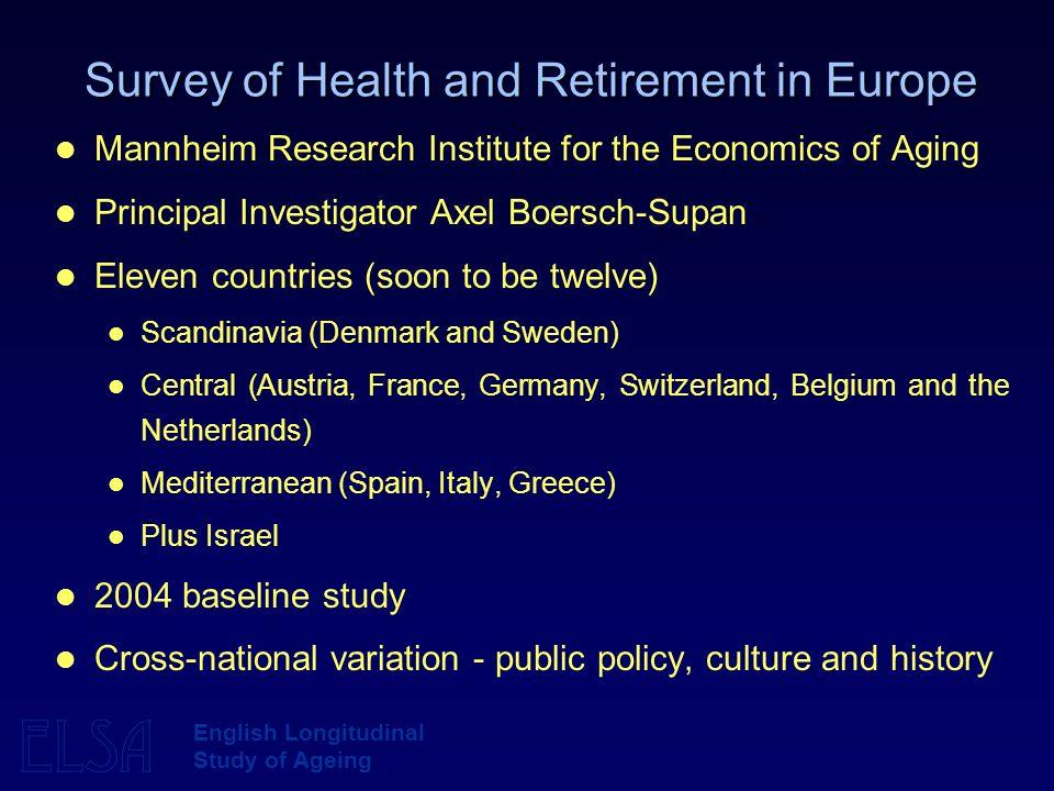 ELSA English Longitudinal Study of Ageing Sample and Response