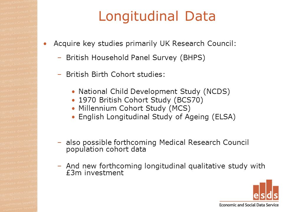 Longitudinal Data Acquire key studies primarily UK Research Council: –British Household Panel Survey (BHPS) –British Birth Cohort studies: National Child Development Study (NCDS) 1970 British Cohort Study (BCS70) Millennium Cohort Study (MCS) English Longitudinal Study of Ageing (ELSA) –also possible forthcoming Medical Research Council population cohort data –And new forthcoming longitudinal qualitative study with £3m investment