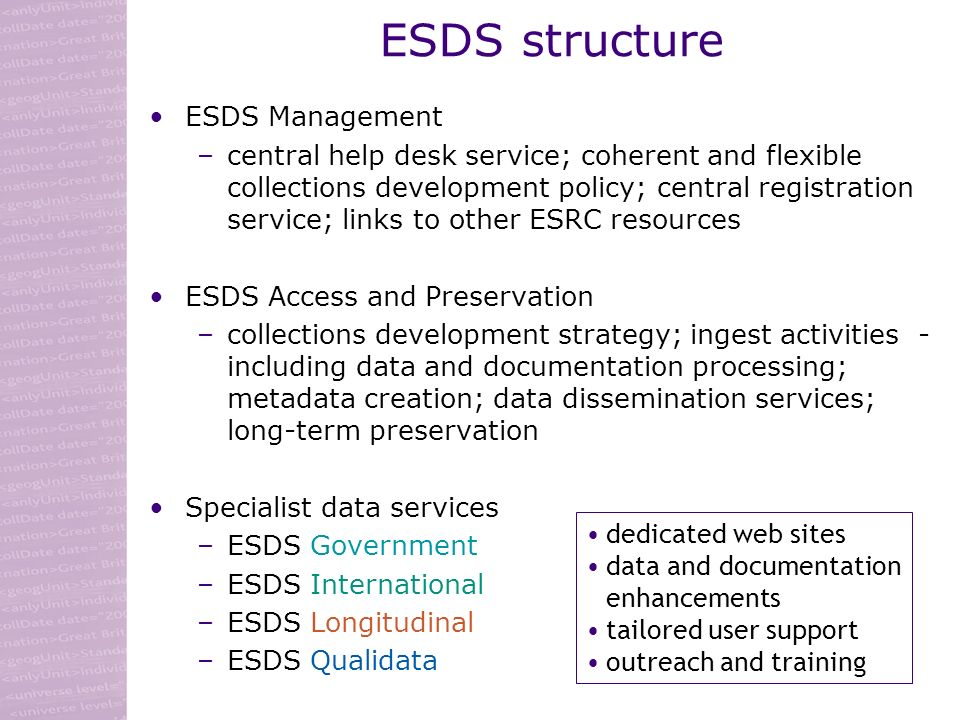 ESDS structure ESDS Management –central help desk service; coherent and flexible collections development policy; central registration service; links to other ESRC resources ESDS Access and Preservation –collections development strategy; ingest activities - including data and documentation processing; metadata creation; data dissemination services; long-term preservation Specialist data services –ESDS Government –ESDS International –ESDS Longitudinal –ESDS Qualidata dedicated web sites data and documentation enhancements tailored user support outreach and training