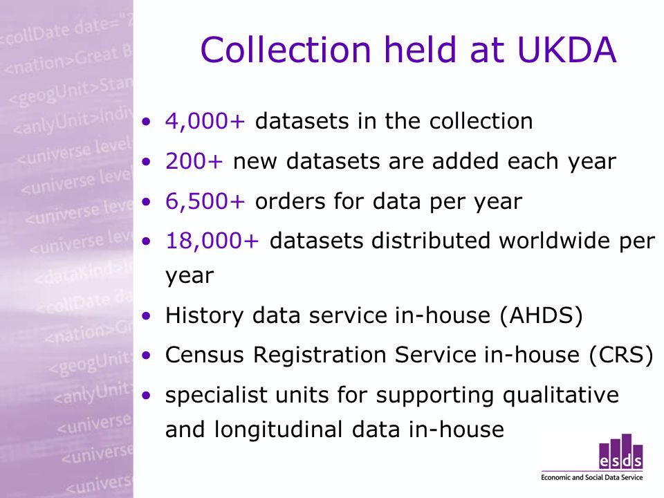 Collection held at UKDA 4,000+ datasets in the collection 200+ new datasets are added each year 6,500+ orders for data per year 18,000+ datasets distr