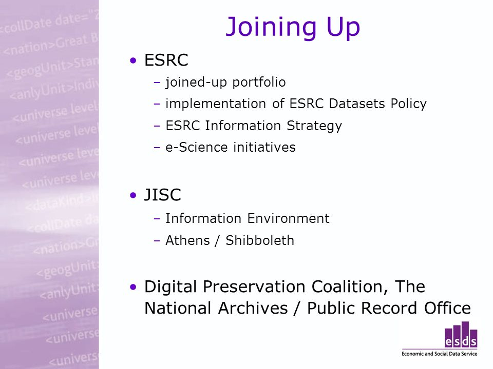 Joining Up ESRC –joined-up portfolio –implementation of ESRC Datasets Policy –ESRC Information Strategy –e-Science initiatives JISC –Information Envir