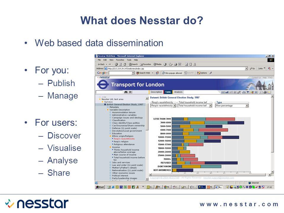 w w w. n e s s t a r. c o m What does Nesstar do.