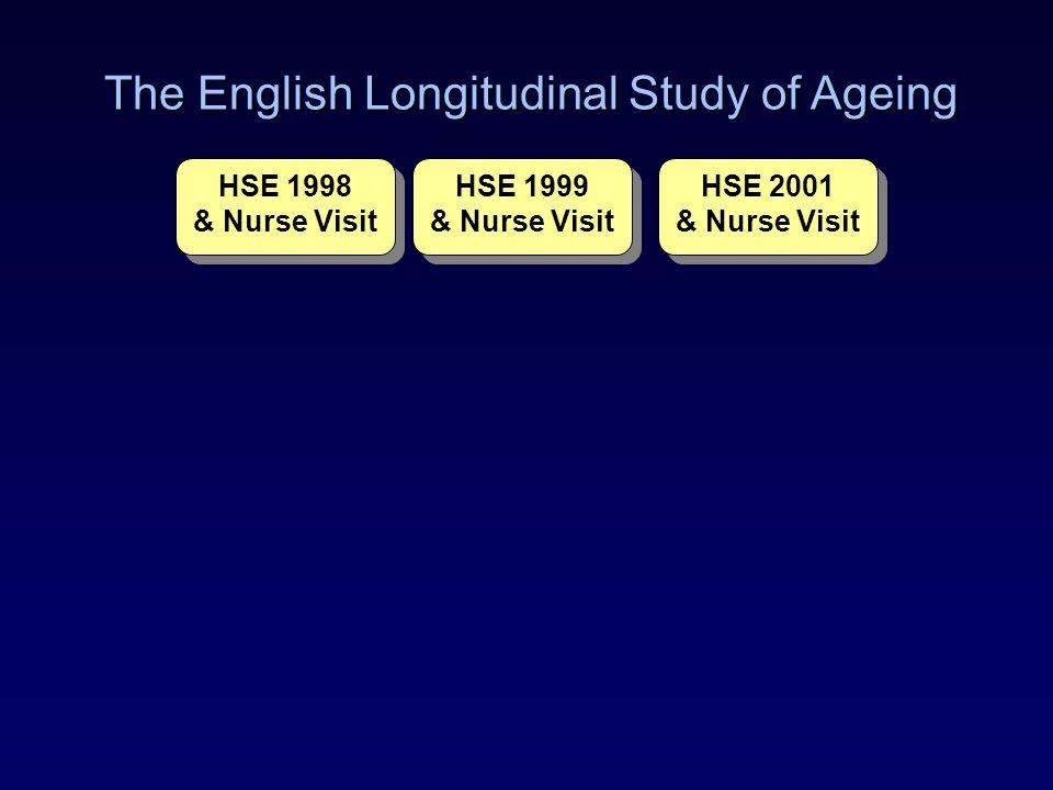 HSE 1998 & Nurse Visit HSE 1998 & Nurse Visit The English Longitudinal Study of Ageing HSE 1999 & Nurse Visit HSE 1999 & Nurse Visit HSE 2001 & Nurse