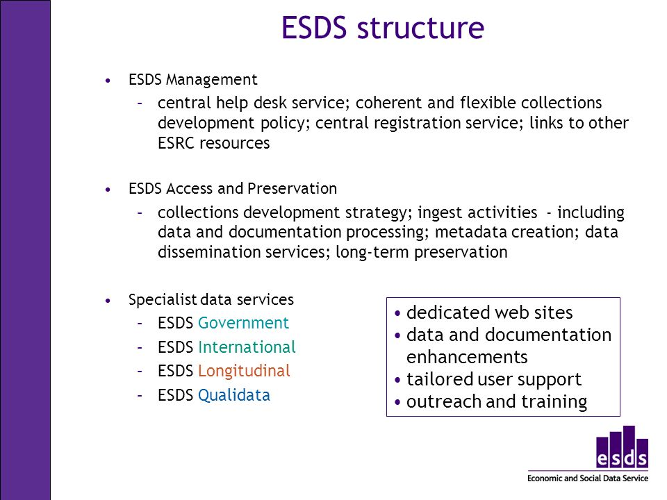 ESDS structure ESDS Management –central help desk service; coherent and flexible collections development policy; central registration service; links t