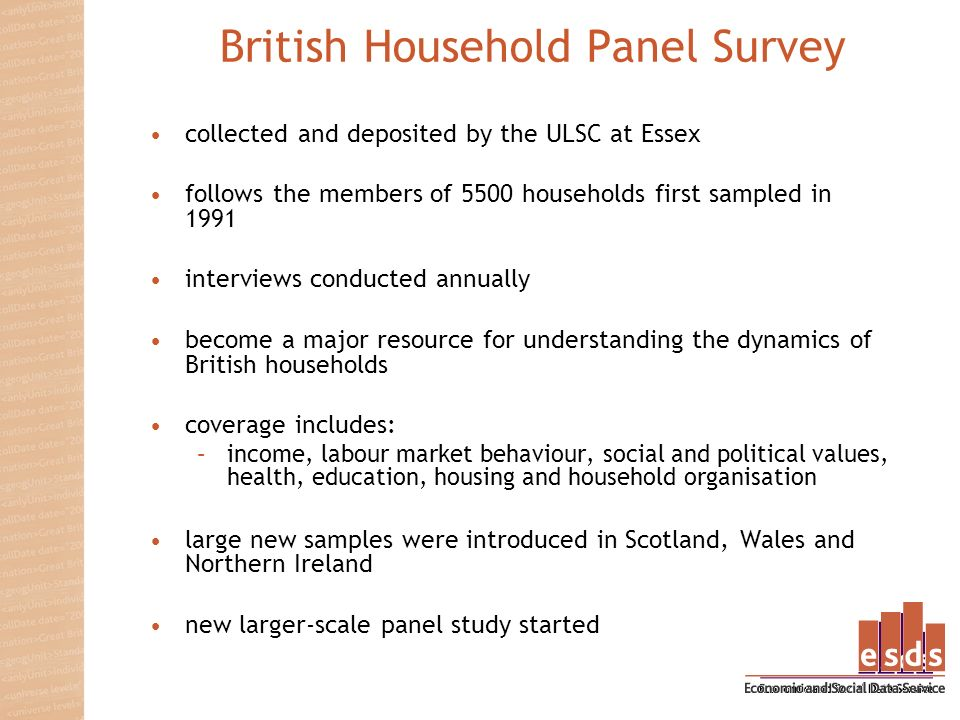 British Household Panel Survey collected and deposited by the ULSC at Essex follows the members of 5500 households first sampled in 1991 interviews conducted annually become a major resource for understanding the dynamics of British households coverage includes: –income, labour market behaviour, social and political values, health, education, housing and household organisation large new samples were introduced in Scotland, Wales and Northern Ireland new larger-scale panel study started