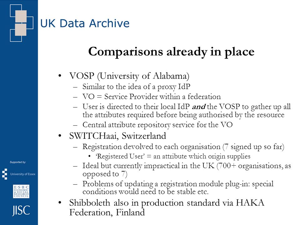 Comparisons already in place VOSP (University of Alabama) –Similar to the idea of a proxy IdP –VO = Service Provider within a federation –User is dire