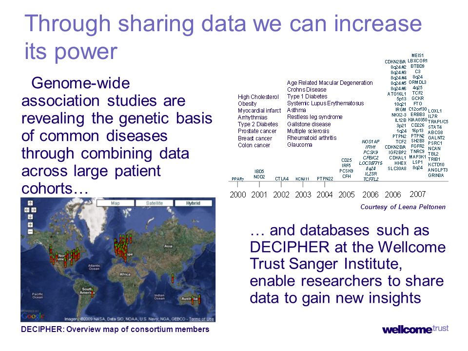 Through sharing data we can increase its power Genome-wide association studies are revealing the genetic basis of common diseases through combining data across large patient cohorts… … and databases such as DECIPHER at the Wellcome Trust Sanger Institute, enable researchers to share data to gain new insights DECIPHER: Overview map of consortium members Courtesy of Leena Peltonen