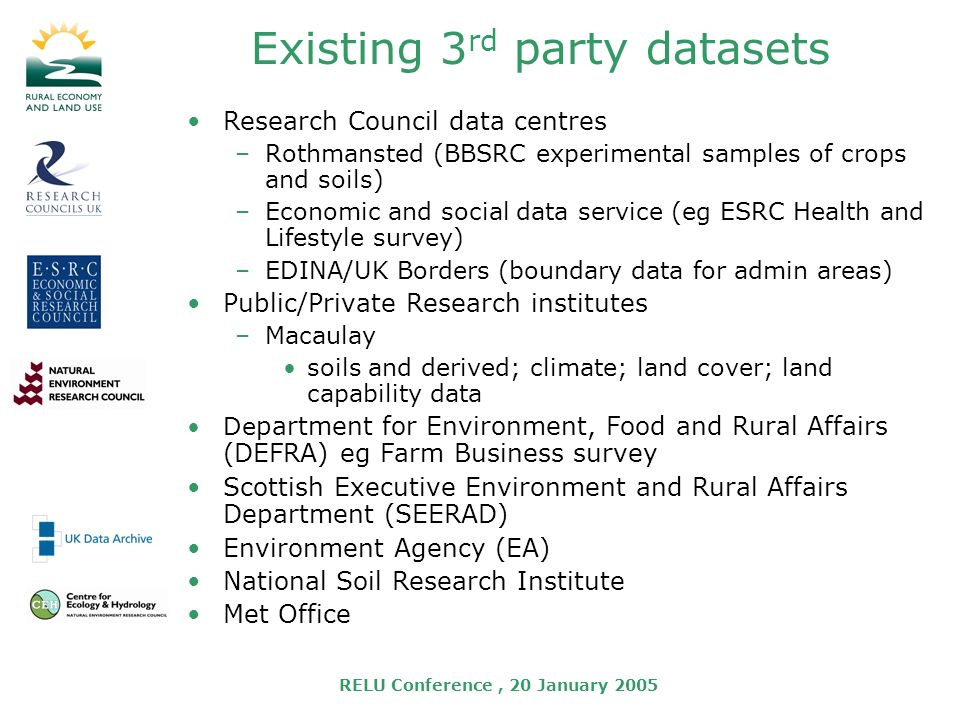 RELU Conference, 20 January 2005 Existing 3 rd party datasets Research Council data centres –Rothmansted (BBSRC experimental samples of crops and soils) –Economic and social data service (eg ESRC Health and Lifestyle survey) –EDINA/UK Borders (boundary data for admin areas) Public/Private Research institutes –Macaulay soils and derived; climate; land cover; land capability data De partment for Environment, Food and Rural Affairs (DEFRA) eg Farm Business survey Scottish Executive Environment and Rural Affairs Department (SEERAD) Environment Agency (EA) National Soil Research Institute Met Office