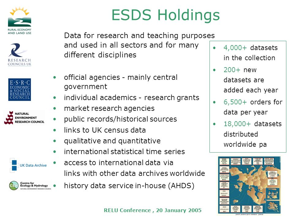 RELU Conference, 20 January 2005 ESDS Holdings Data for research and teaching purposes and used in all sectors and for many different disciplines official agencies - mainly central government individual academics - research grants market research agencies public records/historical sources links to UK census data qualitative and quantitative international statistical time series access to international data via links with other data archives worldwide history data service in-house (AHDS) 4,000+ datasets in the collection 200+ new datasets are added each year 6,500+ orders for data per year 18,000+ datasets distributed worldwide pa