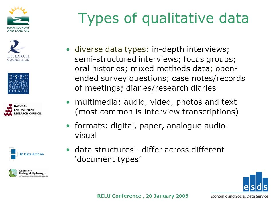 RELU Conference, 20 January 2005 Types of qualitative data diverse data types: in-depth interviews; semi-structured interviews; focus groups; oral histories; mixed methods data; open- ended survey questions; case notes/records of meetings; diaries/research diaries multimedia: audio, video, photos and text (most common is interview transcriptions) formats: digital, paper, analogue audio- visual data structures - differ across different document types