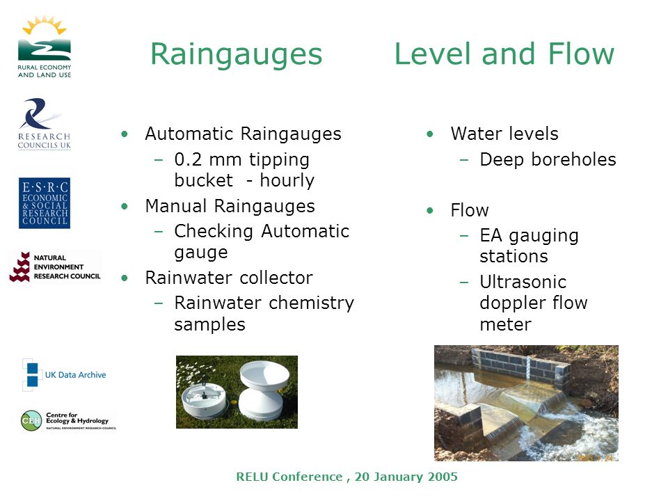 RELU Conference, 20 January 2005 Raingauges Automatic Raingauges –0.2 mm tipping bucket - hourly Manual Raingauges –Checking Automatic gauge Rainwater collector –Rainwater chemistry samples Water levels –Deep boreholes Flow –EA gauging stations –Ultrasonic doppler flow meter Level and Flow