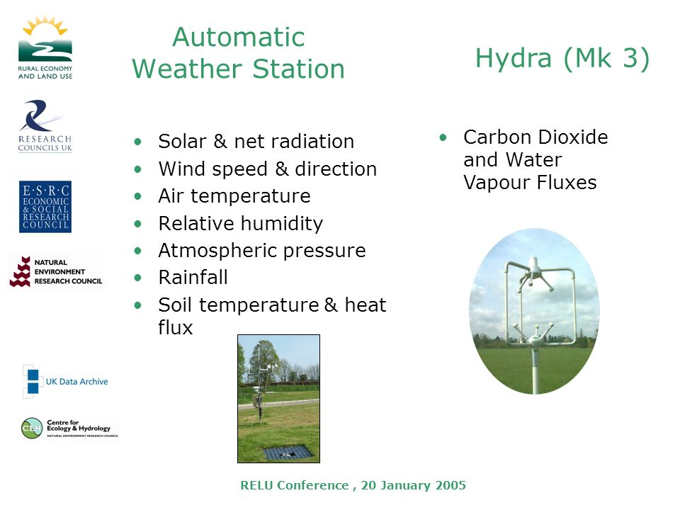 RELU Conference, 20 January 2005 Automatic Weather Station Solar & net radiation Wind speed & direction Air temperature Relative humidity Atmospheric pressure Rainfall Soil temperature & heat flux Carbon Dioxide and Water Vapour Fluxes Hydra (Mk 3)