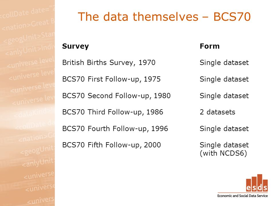 The data themselves – BCS70 Survey Form British Births Survey, 1970Single dataset BCS70 First Follow up, 1975Single dataset BCS70 Second Follow up, 1980Single dataset BCS70 Third Follow up, datasets BCS70 Fourth Follow up, 1996Single dataset BCS70 Fifth Follow-up, 2000Single dataset (with NCDS6)