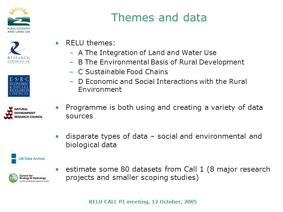RELU CALL PI meeting, 12 October, 2005 Themes and data RELU themes: –A The Integration of Land and Water Use –B The Environmental Basis of Rural Devel