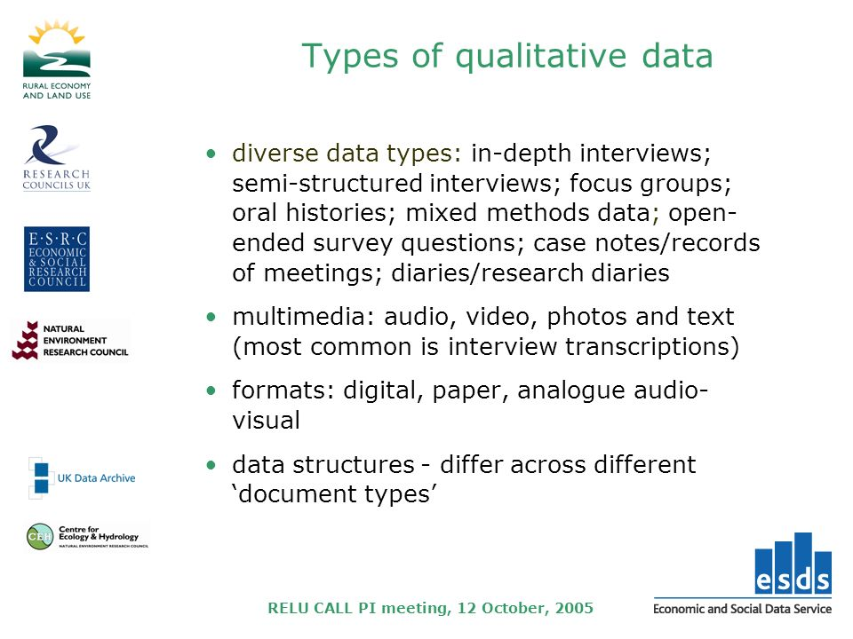 RELU CALL PI meeting, 12 October, 2005 Types of qualitative data diverse data types: in-depth interviews; semi-structured interviews; focus groups; oral histories; mixed methods data; open- ended survey questions; case notes/records of meetings; diaries/research diaries multimedia: audio, video, photos and text (most common is interview transcriptions) formats: digital, paper, analogue audio- visual data structures - differ across different document types